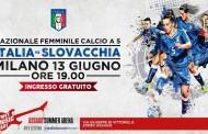 MilanoFutsalWeek, le 21 convocate di Menichelli per i due test con la Slovacchia