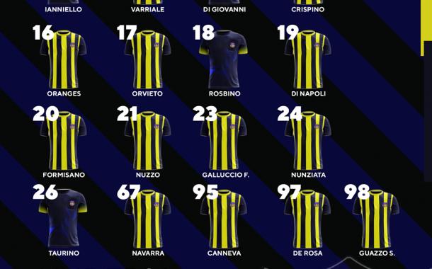 """Real San Giuseppe U21 pronto all'esordio: domenica c'è il Pomigliano in coppa. Rizzo: """"Sensazioni positive, lotteremo sempre per vincere"""""""