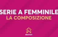 Serie A femminile 2020-2021, 10 squadre al via: la composizione