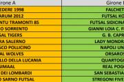 Serie C femminile, ufficiale la composizione: 24 squadre, due gironi da 12